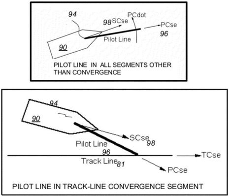 Pilot_Line_autopilot_patent_aPanbo.jpg