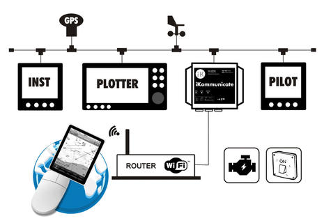 iKommunicate_Gateway_system_diagram_aPanbo.jpg