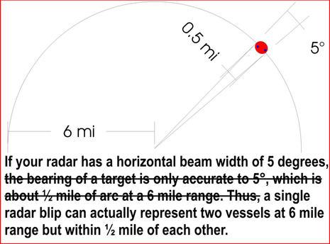 Radar horizontal resolution cPanbo.jpg
