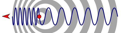 Doppler_effect_diagram_Wikipedia.jpg