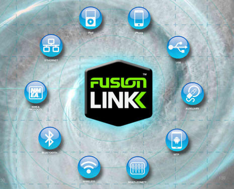 FusionLink_graphic_aPanbo.jpg