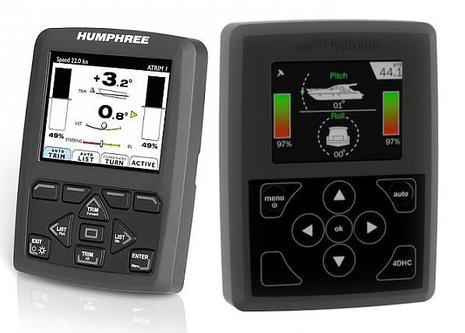 Humphree and Hydrotab Displays