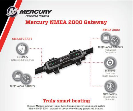 Mercury_NMEA_2000_gateway_non_proprietary_aPanbo.jpg