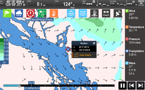 Raymarine Lighthouse r17 Theyr wind precipitation pressure