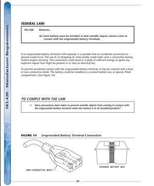 USCG_Boatbuilders_Handbook_page_aPanbo.jpg