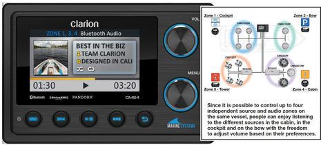 Clarion_CMS4__four_source_n_speaker_zone_marine_audio.jpg
