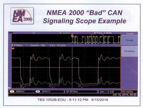 NMEA_Advanced_N2K_bad_signaling_scope_image_cover_courtesy_NMEA.jpg