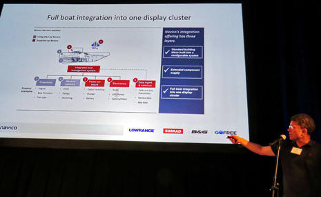 Navico_integration_update_2017_Leif_Ottosson.jpg