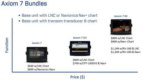 Raymariine_Axiom_7_models_n_pricing_aPanbo.jpg