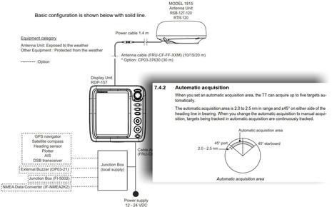 Furuno_1815_radar_install_n_auto_target_detail_cPanbo.jpg
