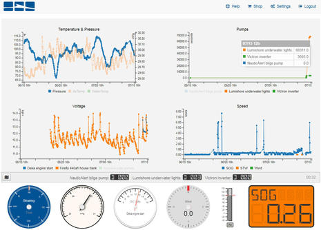 FloatHub_online_dashboard_graphs_cPanbo.jpg