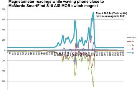 Magnetometer_McMurdo_SmartFind_S10_switch_magnet_cPanbo.jpg