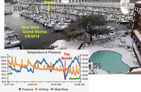 New_Bern_Grand_Marina_1-4-18_w_FloatHub_monitoring_cPanbo.jpg