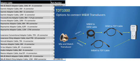Airmar_TDT1000_cable_details_aPanbo.jpg