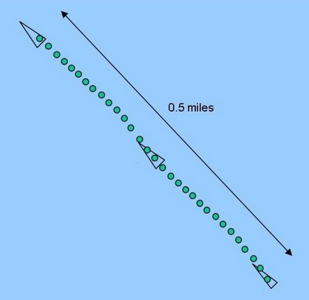 AndyNorris_Class_B_AIS_diagram