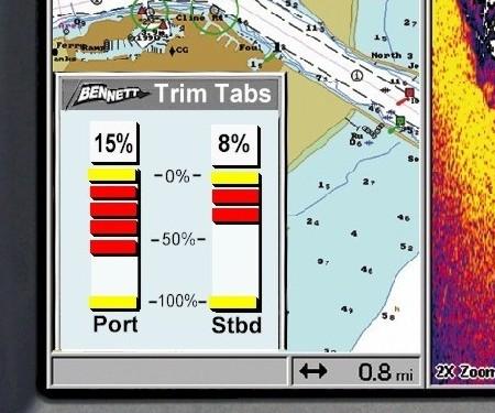 Bennett 2000 indicator screen 2