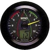 DMI_wind