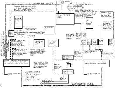 nema 2000 wiring diagram get free image about wiring diagram