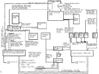 Panbo: The Marine Electronics Hub: Angry about NMEA 2000 on