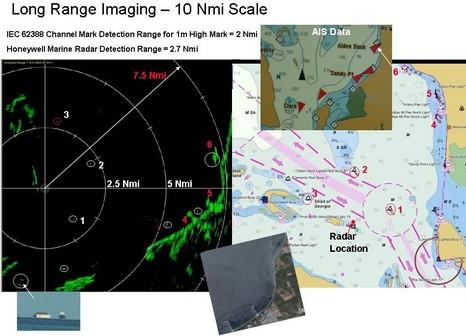 Honeywell_prototype_SS_marine_radar_longrange_courtesy_D_Valanti