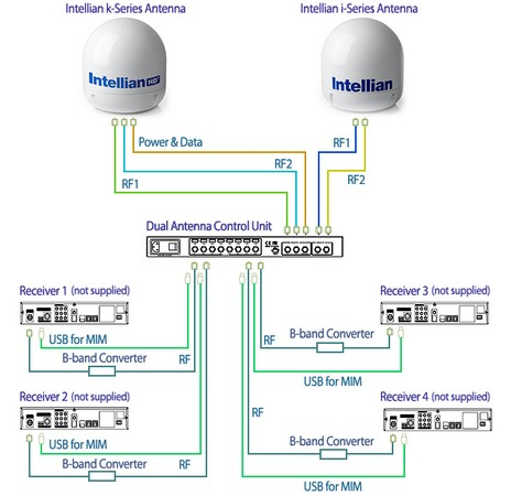 Intellian_diagram_image_k6