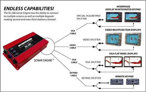 Interphase_SE-200_capabilities