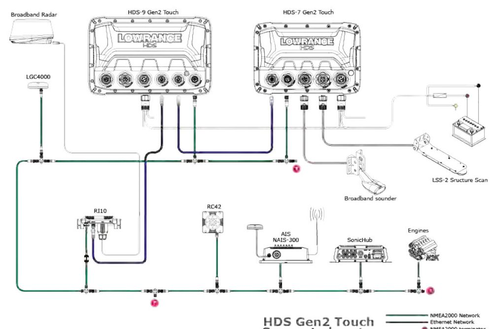hds 8 wiring diagram electrical diagrams forum u2022 rh jimmellon co uk lowrance hds 12 wiring diagram lowrance hds-8 wiring diagram