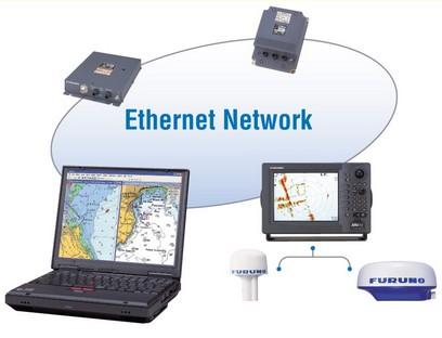 NavNet MaxSea network