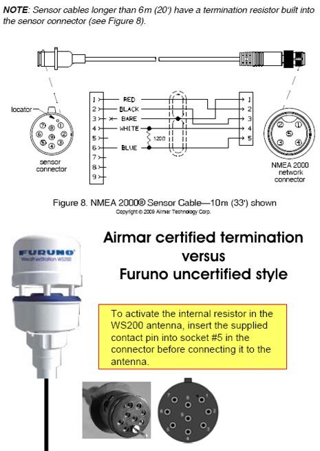 Panbo The Marine Electronics Hub Furuno Ws200 Detail