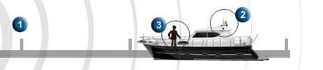 QuickerTek yachtIllustr