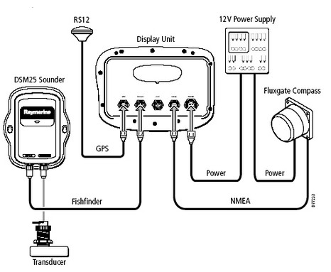 Generator Transfer Switch 300x231 additionally Wiring Diagram For Installing A Light Switch New How To Wire A Double Switch To Two Separate Lights Awesome Dazzling as well 2012abtas4 likewise Raymarine a60 a garmin blocker also 1293155 Electrical Voltage Regulator Wiring. on 4 way switch wiring diagram