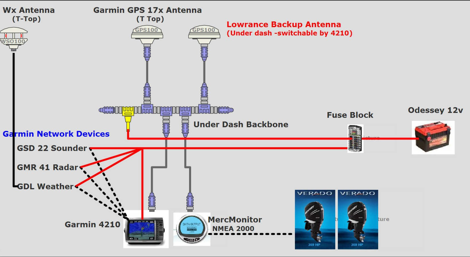 Connecting Our New Aisnode Receiver To A Garmin  work also Prod131717 furthermore 592165  mand Link Square Ep 60 Question moreover Lowrance Elite 5 Wiring Diagram Nmea 0183 additionally G1000. on garmin wiring diagram