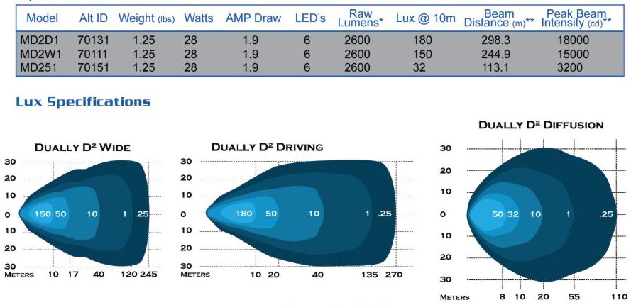 rigid industries dually wiring diagram rigid image panbo the marine electronics hub high bright marine led lights on rigid industries dually wiring diagram