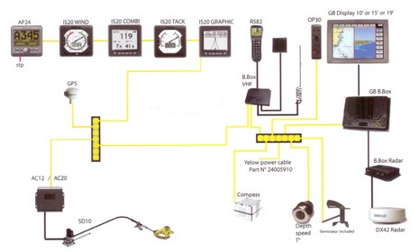Vhf Marine Radio With Ais And Gps likewise Tomtom Charger Cable Schematic Diagram together with Noaa Weather Radio Hand Held further Voice And Data Junction Box in addition Gps Radio Receivers. on garmin gps wiring diagram