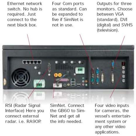 Simrad GB60 brochure computer