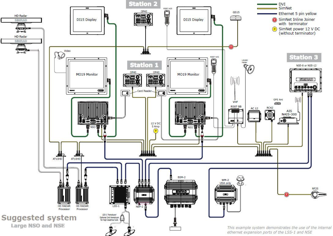 simrad wiring diagram series and parallel circuits