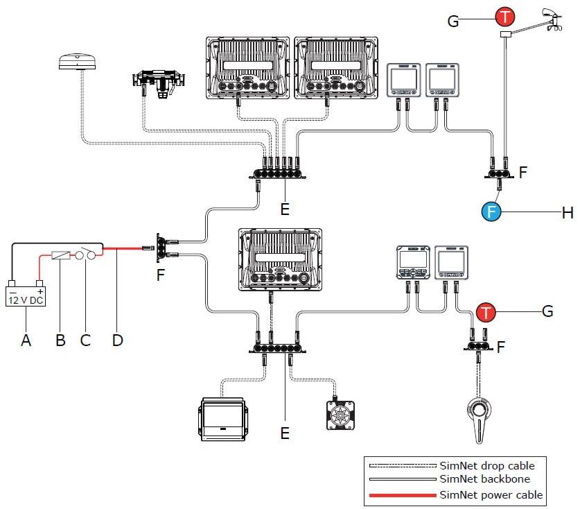 Panbo: The Marine Electronics Hub: Impedance-driven NMEA ...