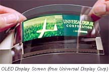 Universal Display Corp oled_screen