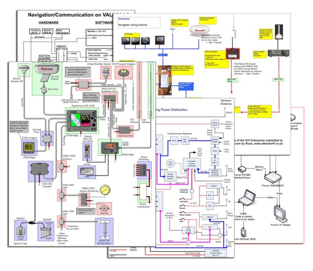 Panbo readers system diagram collage