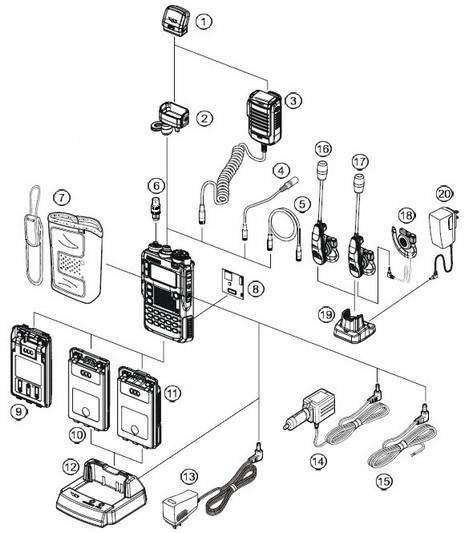 Yaesu VX-8R diagram