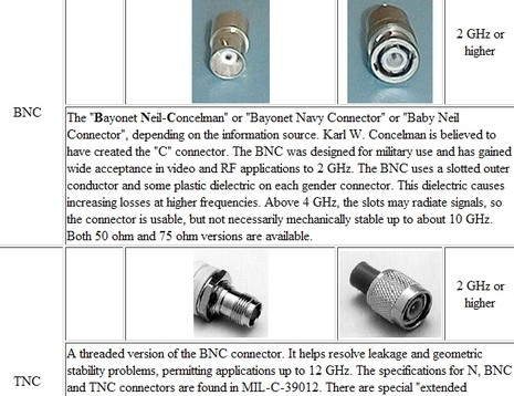 Cable_connectors_courtesy_Edward_F._Kuester