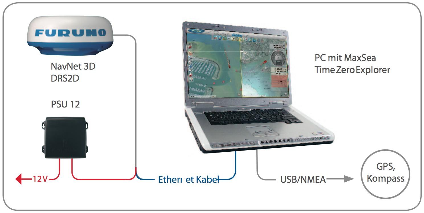 Panbo: The Marine Electronics Hub: Furuno MaxSea PC Radar ...