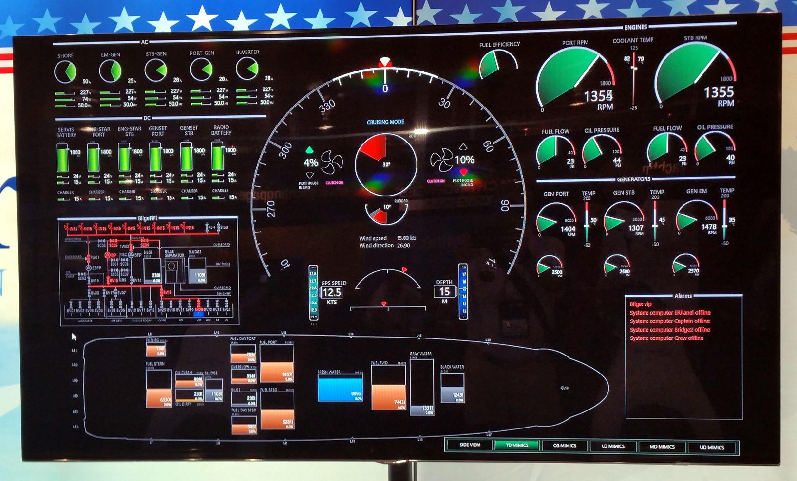 Panbo The Marine Electronics Hub Flibs 2015 Telemar